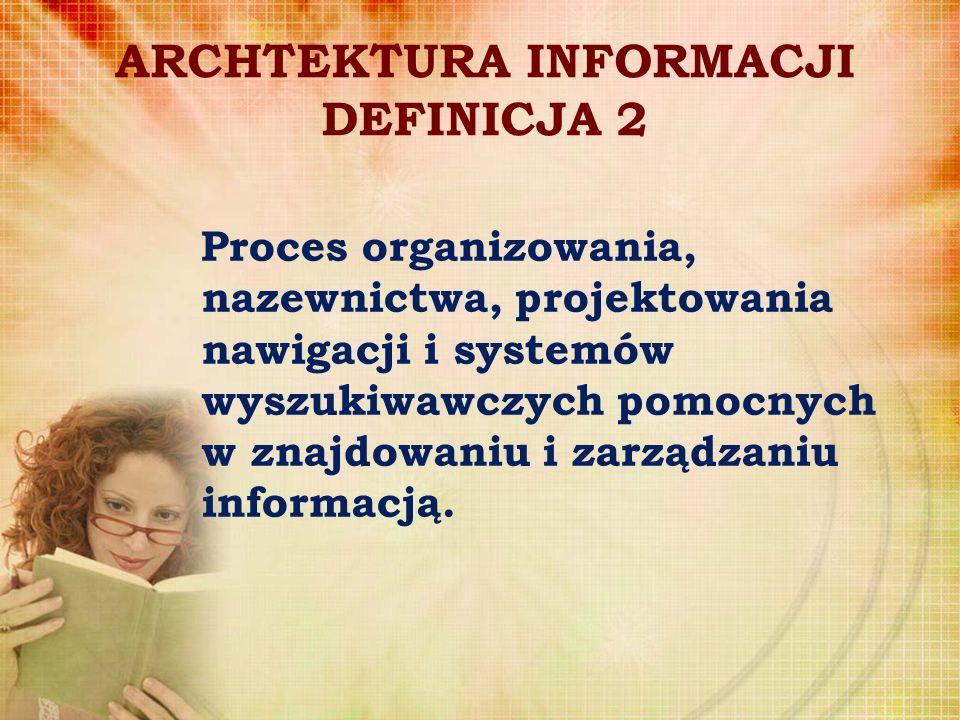ARCHTEKTURA INFORMACJI DEFINICJA 2 Proces organizowania, nazewnictwa, projektowania nawigacji i systemów wyszukiwawczych pomocnych w znajdowaniu i zar