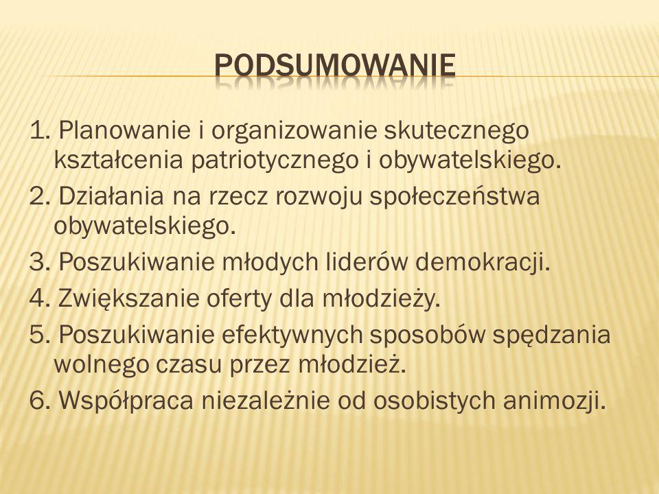 1. Planowanie i organizowanie skutecznego kształcenia patriotycznego i obywatelskiego. 2. Działania na rzecz rozwoju społeczeństwa obywatelskiego. 3.