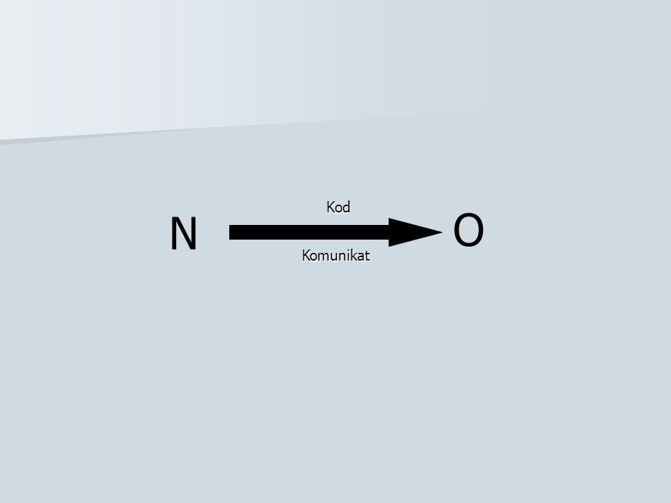 Kod N Komunikat O