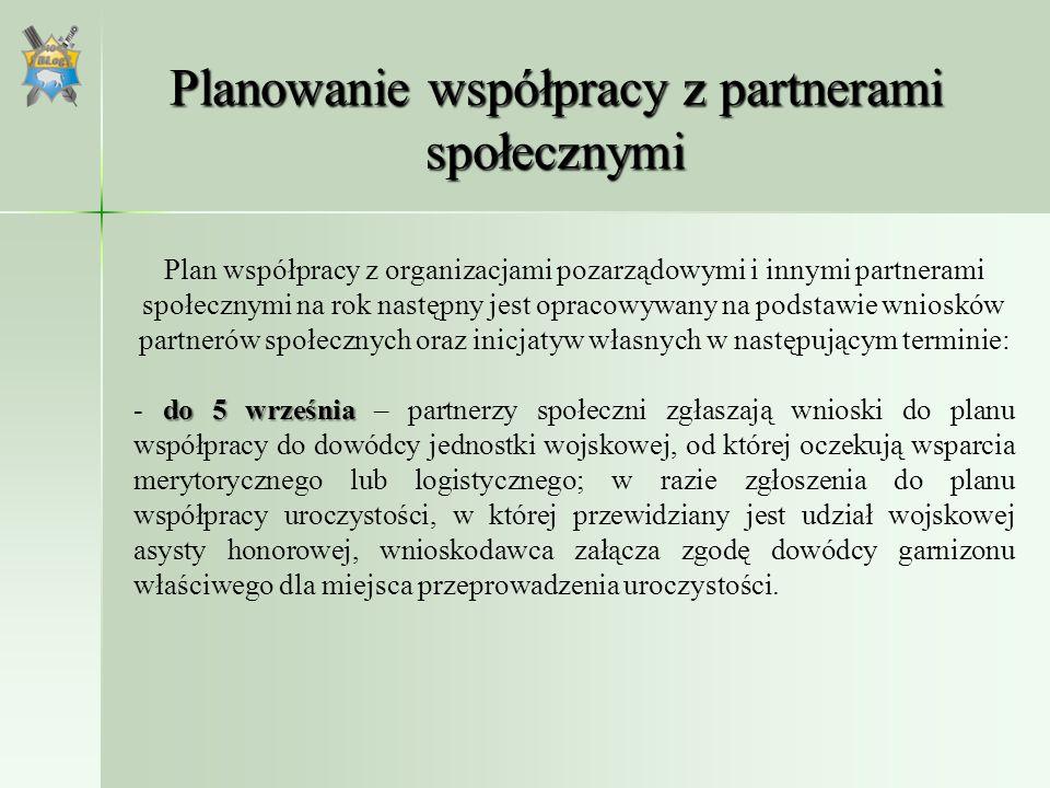 Wnioski muszą zawierać między innymi następujące informacje: 1) szczegółowy zakres i rodzaj oczekiwanego od jednostki wojskowej merytorycznego i logistycznego wsparcia przedsięwzięcia; 2) nazwy innych jednostek wojskowych, do których partner społeczny kieruje jednocześnie wnioski do planu współpracy; 3) źródła finansowania przedsięwzięcia; 4) nazwy współorganizatorów; 5) przewidywaną liczbę uczestników; 6) planowane działania promocyjne.