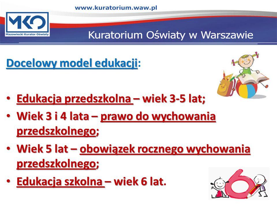 Docelowy model edukacji Docelowy model edukacji: Edukacja przedszkolna – wiek 3-5 lat; Edukacja przedszkolna – wiek 3-5 lat; Wiek 3 i 4 lata – prawo d