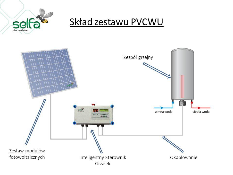 Skład zestawu PVCWU Zestaw modułów fotowoltaicznych Inteligentny Sterownik Grzałek Zespół grzejny Okablowanie