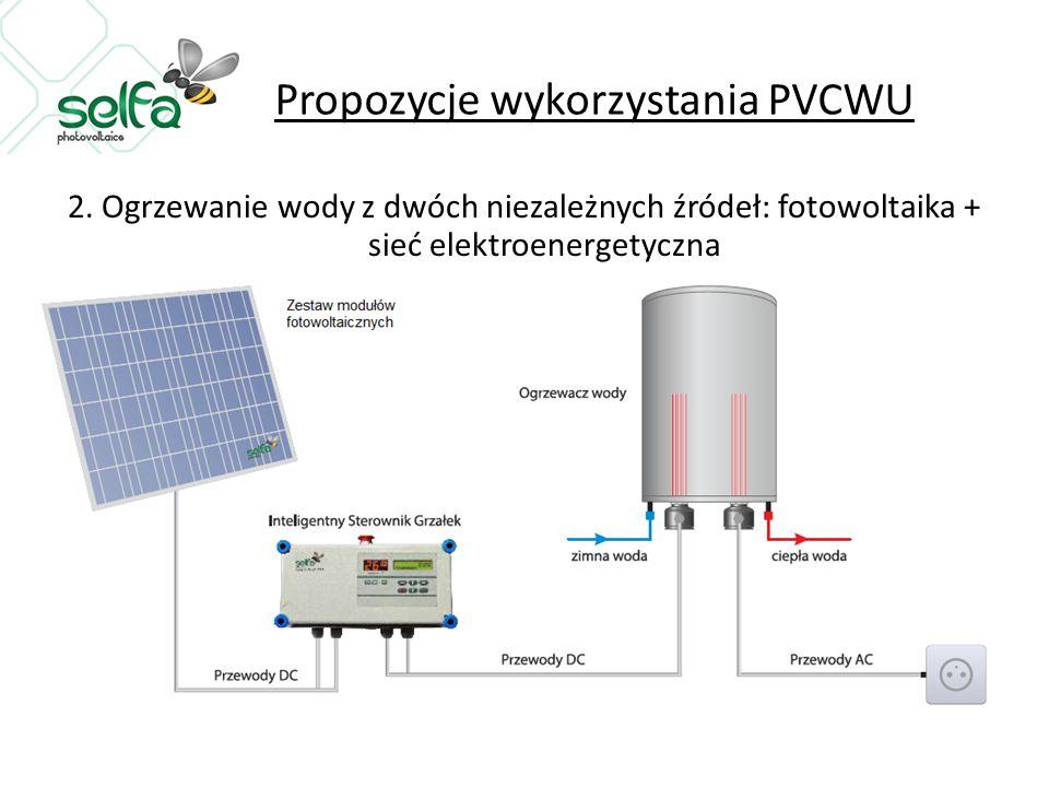 Propozycje wykorzystania PVCWU 2. Ogrzewanie wody z dwóch niezależnych źródeł: fotowoltaika + sieć elektroenergetyczna