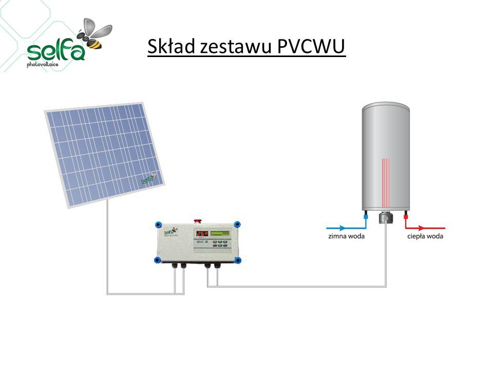 Skład zestawu PVCWU
