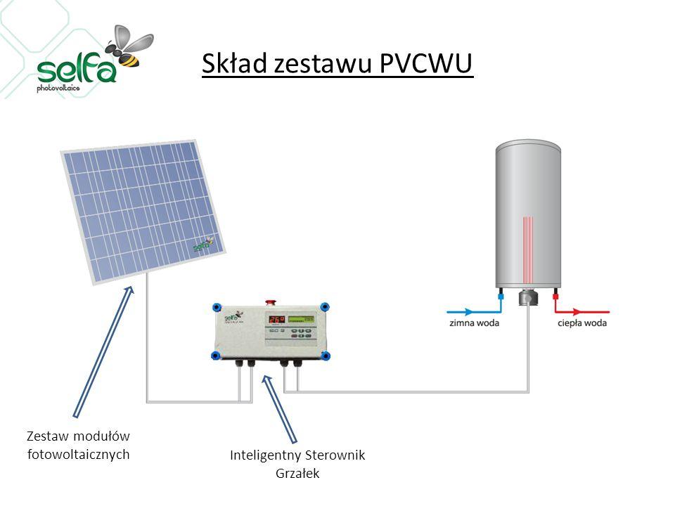 Skład zestawu PVCWU Zestaw modułów fotowoltaicznych Inteligentny Sterownik Grzałek