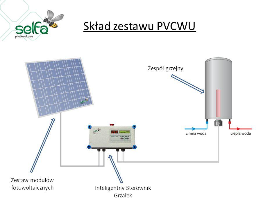 Skład zestawu PVCWU Zestaw modułów fotowoltaicznych Inteligentny Sterownik Grzałek Zespół grzejny