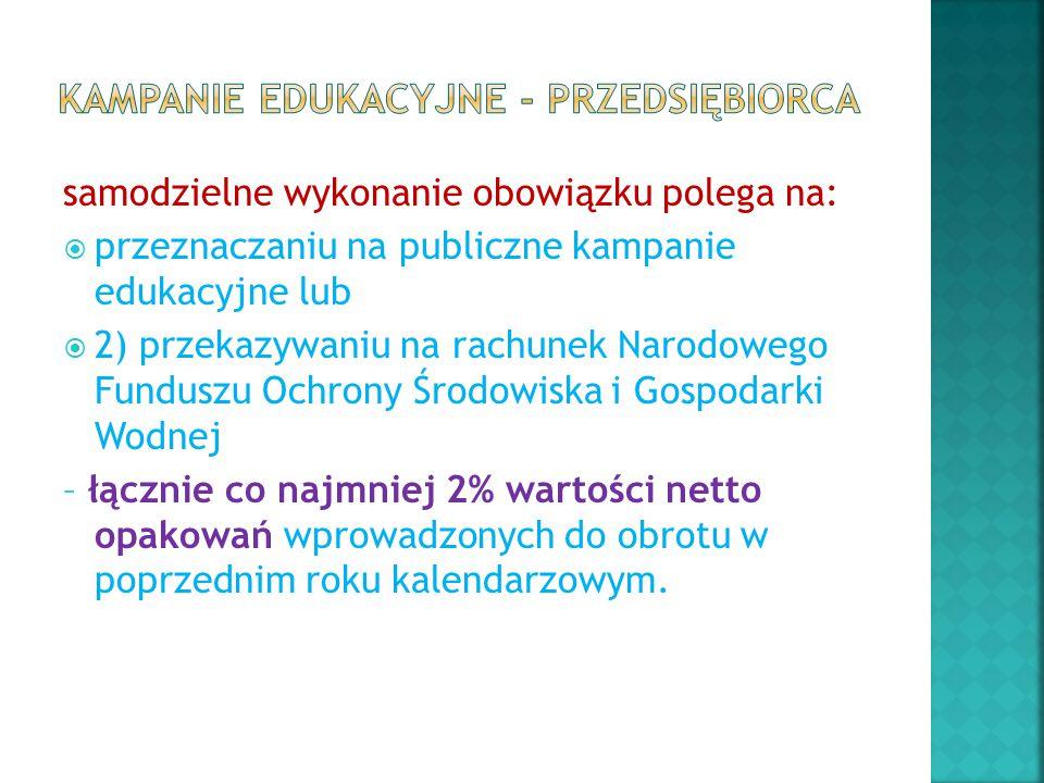 samodzielne wykonanie obowiązku polega na:  przeznaczaniu na publiczne kampanie edukacyjne lub  2) przekazywaniu na rachunek Narodowego Funduszu Och