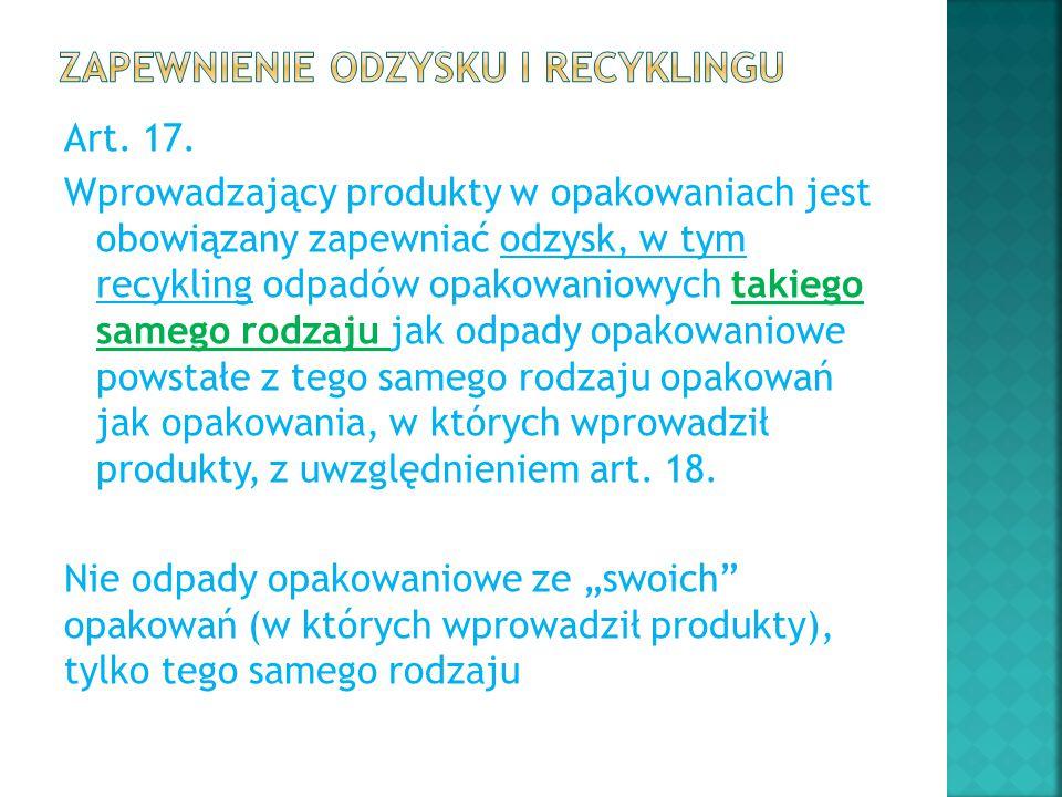 Art. 17. Wprowadzający produkty w opakowaniach jest obowiązany zapewniać odzysk, w tym recykling odpadów opakowaniowych takiego samego rodzaju jak odp