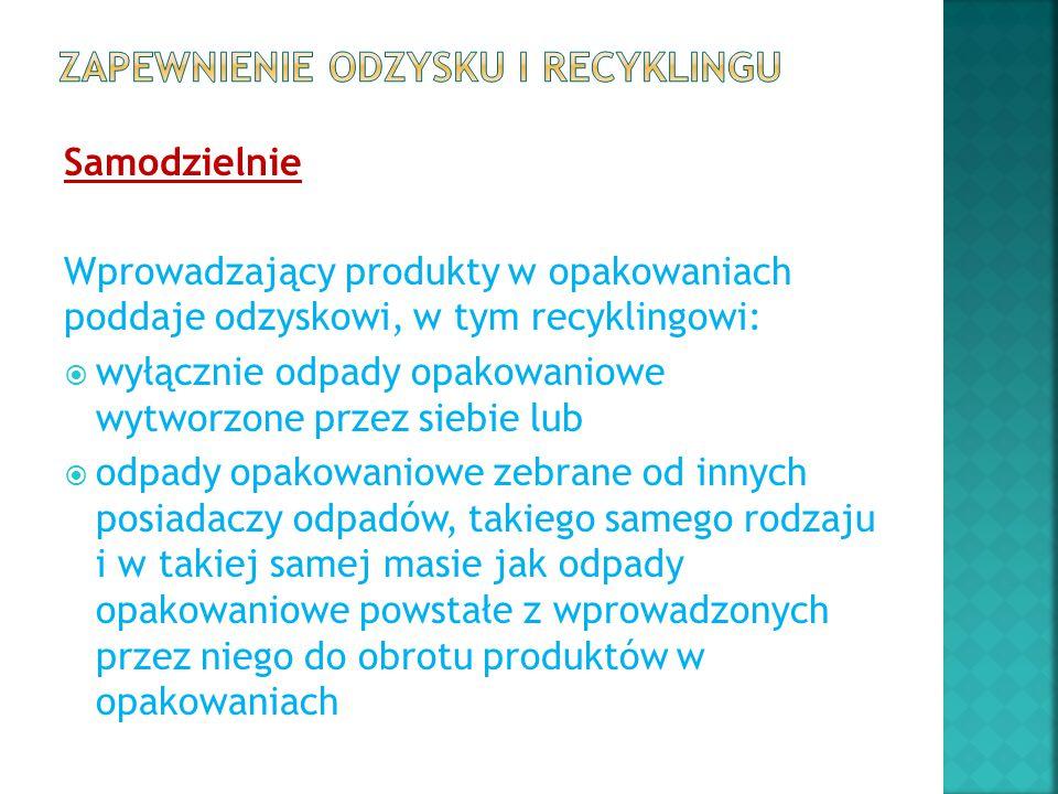 Samodzielnie Wprowadzający produkty w opakowaniach poddaje odzyskowi, w tym recyklingowi:  wyłącznie odpady opakowaniowe wytworzone przez siebie lub
