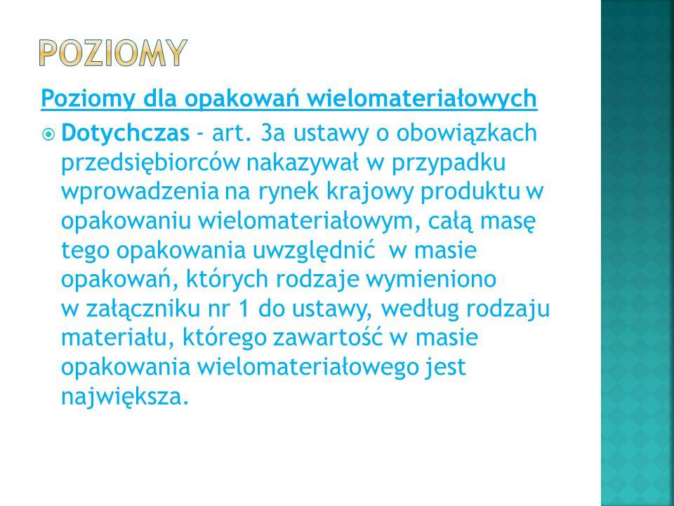 Poziomy dla opakowań wielomateriałowych  Dotychczas - art. 3a ustawy o obowiązkach przedsiębiorców nakazywał w przypadku wprowadzenia na rynek krajow