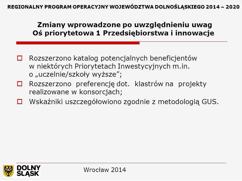 REGIONALNY PROGRAM OPERACYJNY WOJEWÓDZTWA DOLNOŚLĄSKIEGO 2014 – 2020 REGIONALNY PROGRAM OPERACYJNY WOJEWÓDZTWA DOLNOŚLĄSKIEGO 2014 – 2020 Zmiany wprowadzone po uwzględnieniu uwag Oś priorytetowa 1 Przedsiębiorstwa i innowacje  Rozszerzono katalog potencjalnych beneficjentów w niektórych Priorytetach Inwestycyjnych m.in.