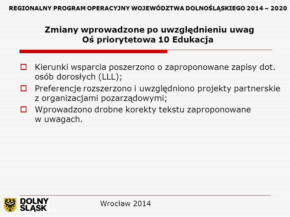 REGIONALNY PROGRAM OPERACYJNY WOJEWÓDZTWA DOLNOŚLĄSKIEGO 2014 – 2020 REGIONALNY PROGRAM OPERACYJNY WOJEWÓDZTWA DOLNOŚLĄSKIEGO 2014 – 2020 Zmiany wprowadzone po uwzględnieniu uwag Oś priorytetowa 10 Edukacja  Kierunki wsparcia poszerzono o zaproponowane zapisy dot.