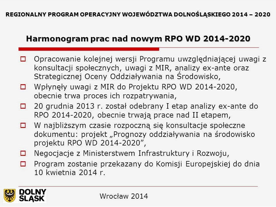 REGIONALNY PROGRAM OPERACYJNY WOJEWÓDZTWA DOLNOŚLĄSKIEGO 2014 – 2020 Harmonogram prac nad nowym RPO WD 2014-2020  Opracowanie kolejnej wersji Programu uwzględniającej uwagi z konsultacji społecznych, uwagi z MIR, analizy ex-ante oraz Strategicznej Oceny Oddziaływania na Środowisko,  Wpłynęły uwagi z MIR do Projektu RPO WD 2014-2020, obecnie trwa proces ich rozpatrywania,  20 grudnia 2013 r.