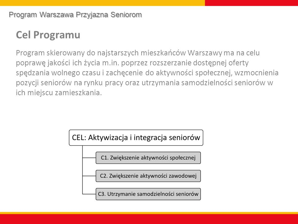 Cel Programu Program skierowany do najstarszych mieszkańców Warszawy ma na celu poprawę jakości ich życia m.in.