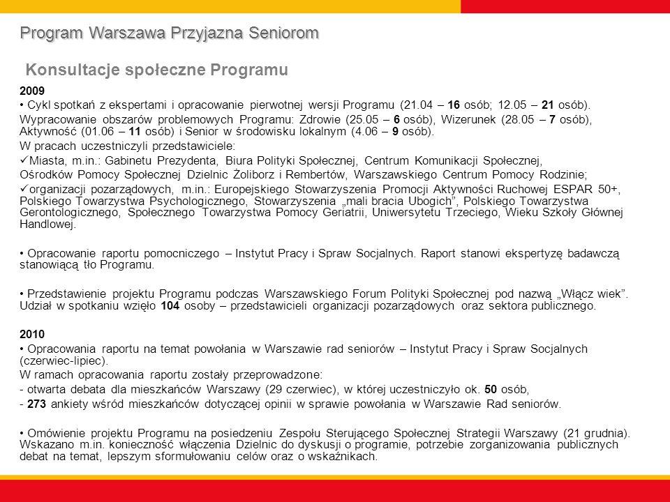 2009 Cykl spotkań z ekspertami i opracowanie pierwotnej wersji Programu (21.04 – 16 osób; 12.05 – 21 osób).