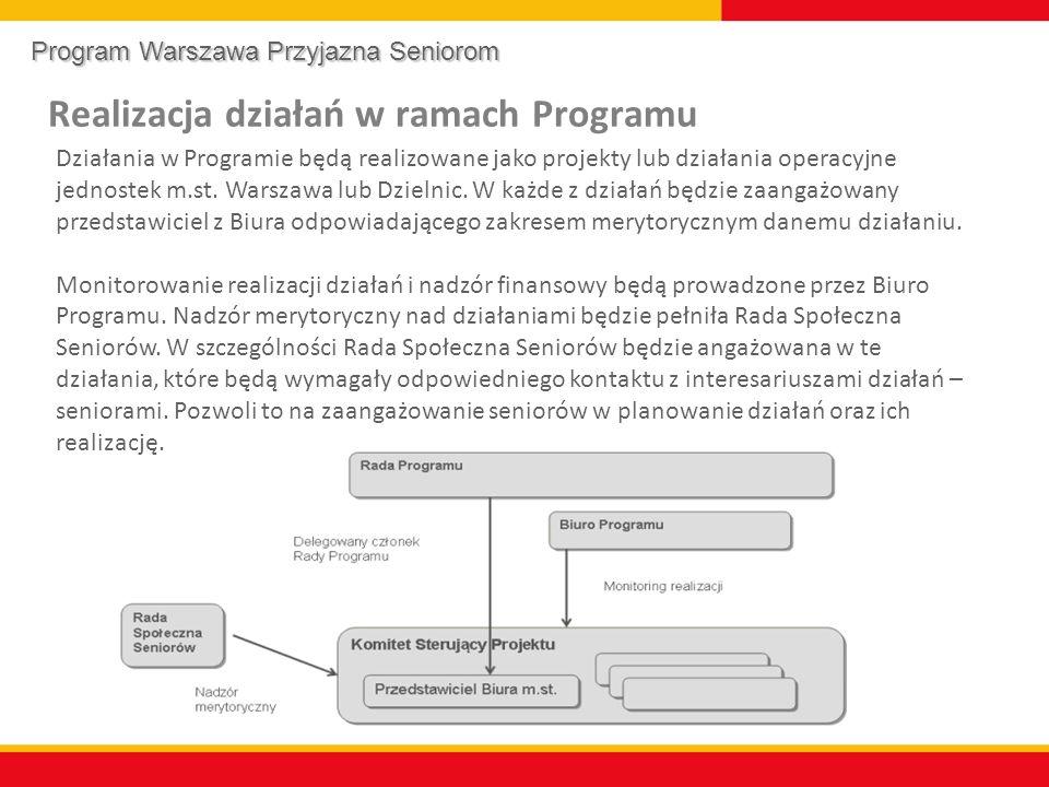 Realizacja działań w ramach Programu Działania w Programie będą realizowane jako projekty lub działania operacyjne jednostek m.st.