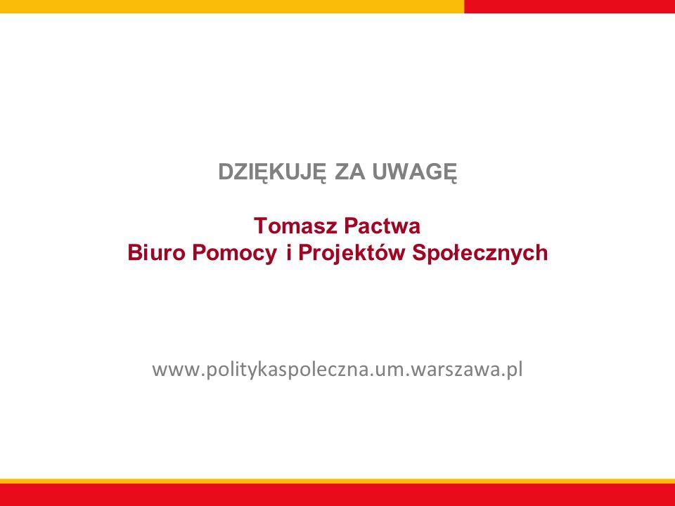DZIĘKUJĘ ZA UWAGĘ Tomasz Pactwa Biuro Pomocy i Projektów Społecznych www.politykaspoleczna.um.warszawa.pl