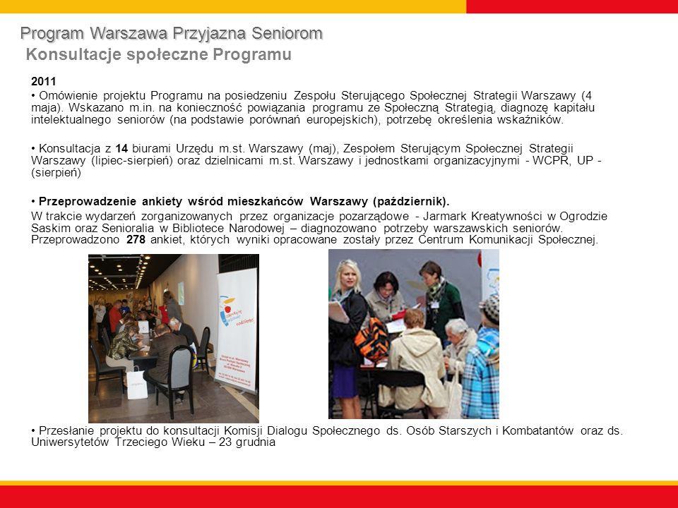 2011 Omówienie projektu Programu na posiedzeniu Zespołu Sterującego Społecznej Strategii Warszawy (4 maja).