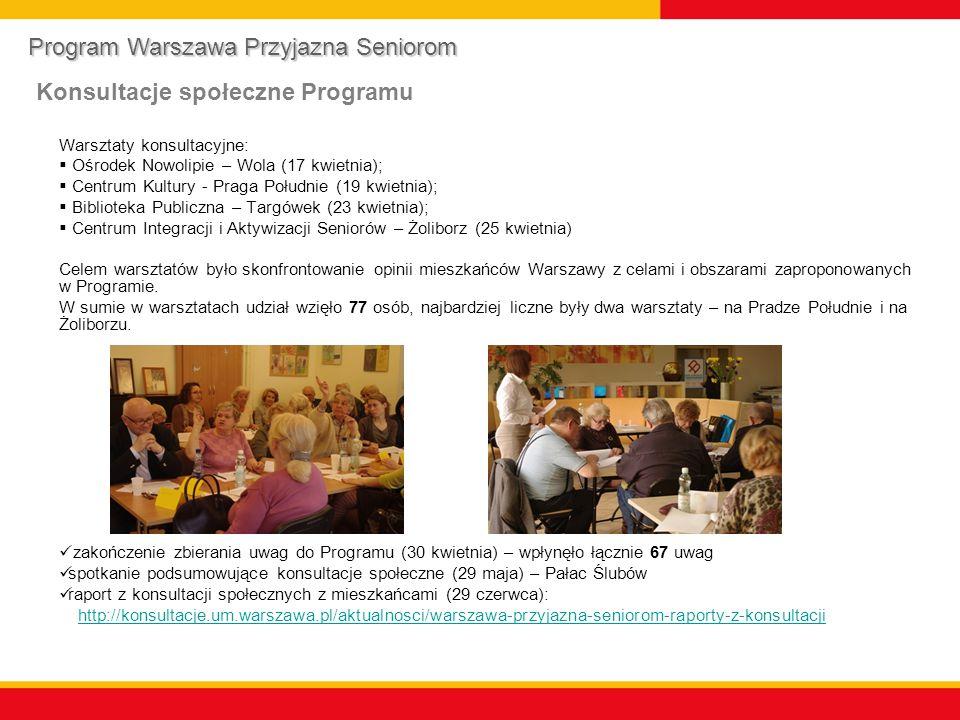 2012 Spotkanie Komisji Dialogu Społecznego ds.