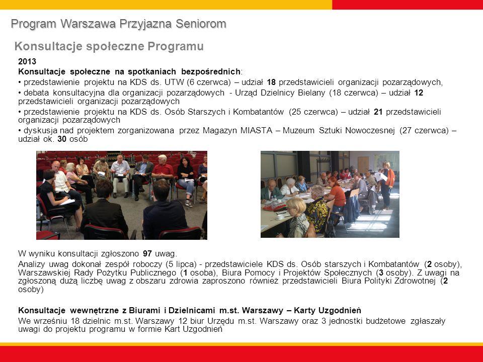 2013 Planowane działania przekazanie projektu uchwały do zaopiniowania przez Biuro Prawne, przedstawienie projektu uchwały na posiedzeniu Warszawskiej Rady Pożytku Publicznego, przekazanie projektu uchwały do zaopiniowania przez Skarbnika m.st.