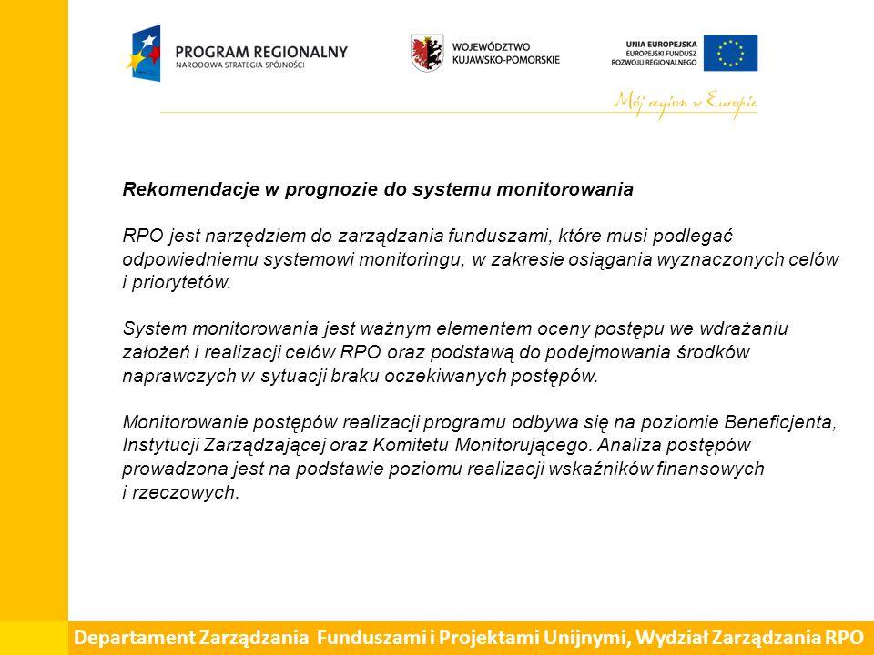 Rekomendacji do systemu monitorowania (c.d.) Monitoring realizacji RPO będzie powiązany z systemem monitoringu stanu rozwoju województwa i będzie stanowił jego integralną część.