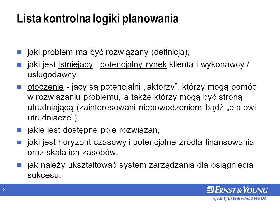 """2 Lista kontrolna logiki planowania jaki problem ma być rozwiązany (definicja), jaki jest istniejący i potencjalny rynek klienta i wykonawcy / usługodawcy otoczenie - jacy są potencjalni """"aktorzy , którzy mogą pomóc w rozwiązaniu problemu, a także którzy mogą być stroną utrudniającą (zainteresowani niepowodzeniem bądź """"etatowi utrudniacze ), jakie jest dostępne pole rozwiązań, jaki jest horyzont czasowy i potencjalne źródła finansowania oraz skala ich zasobów, jak należy ukształtować system zarządzania dla osiągnięcia sukcesu."""
