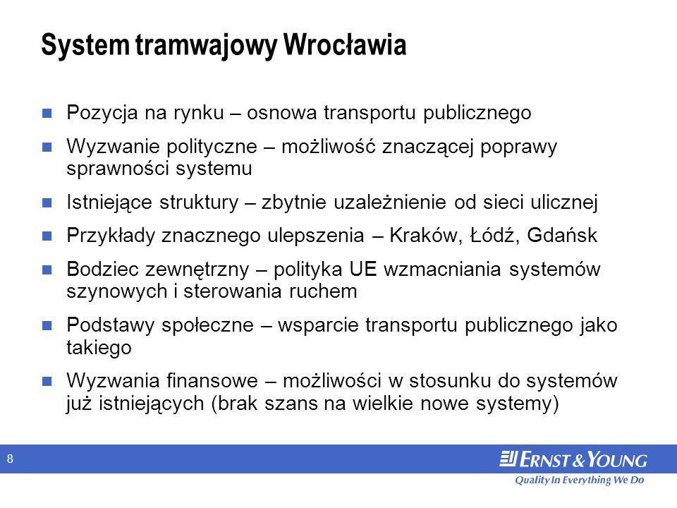 8 System tramwajowy Wrocławia Pozycja na rynku – osnowa transportu publicznego Wyzwanie polityczne – możliwość znaczącej poprawy sprawności systemu Istniejące struktury – zbytnie uzależnienie od sieci ulicznej Przykłady znacznego ulepszenia – Kraków, Łódź, Gdańsk Bodziec zewnętrzny – polityka UE wzmacniania systemów szynowych i sterowania ruchem Podstawy społeczne – wsparcie transportu publicznego jako takiego Wyzwania finansowe – możliwości w stosunku do systemów już istniejących (brak szans na wielkie nowe systemy)