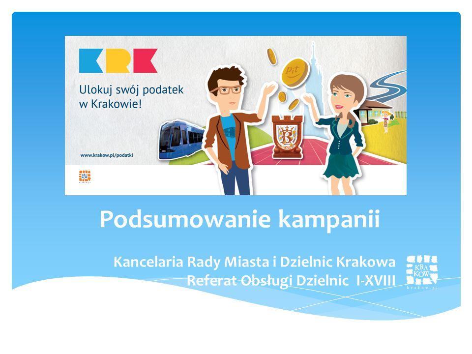 Kancelaria Rady Miasta i Dzielnic Krakowa Referat Obsługi Dzielnic I-XVIII Podsumowanie kampanii