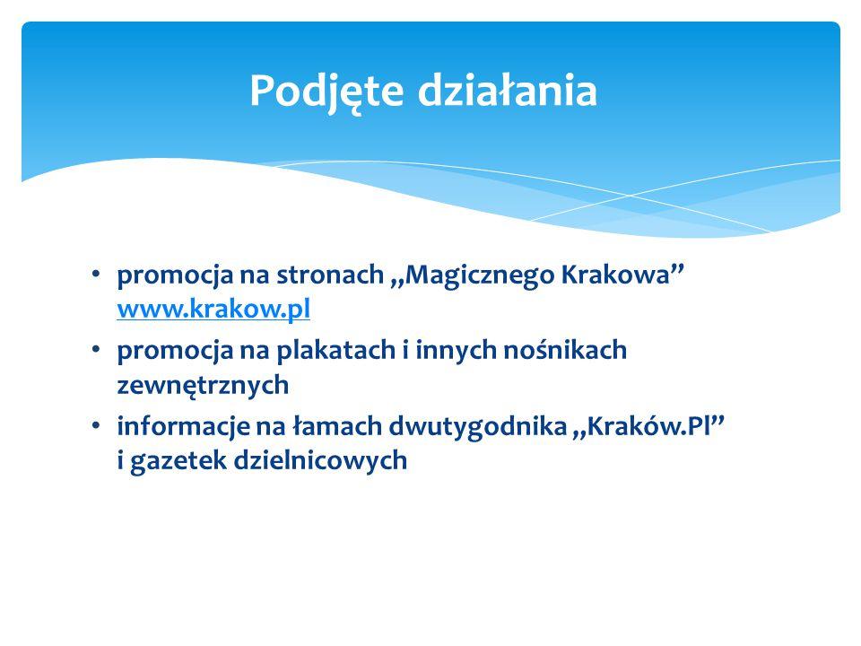 """promocja na stronach """"Magicznego Krakowa www.krakow.pl www.krakow.pl promocja na plakatach i innych nośnikach zewnętrznych informacje na łamach dwutygodnika """"Kraków.Pl i gazetek dzielnicowych Podjęte działania"""