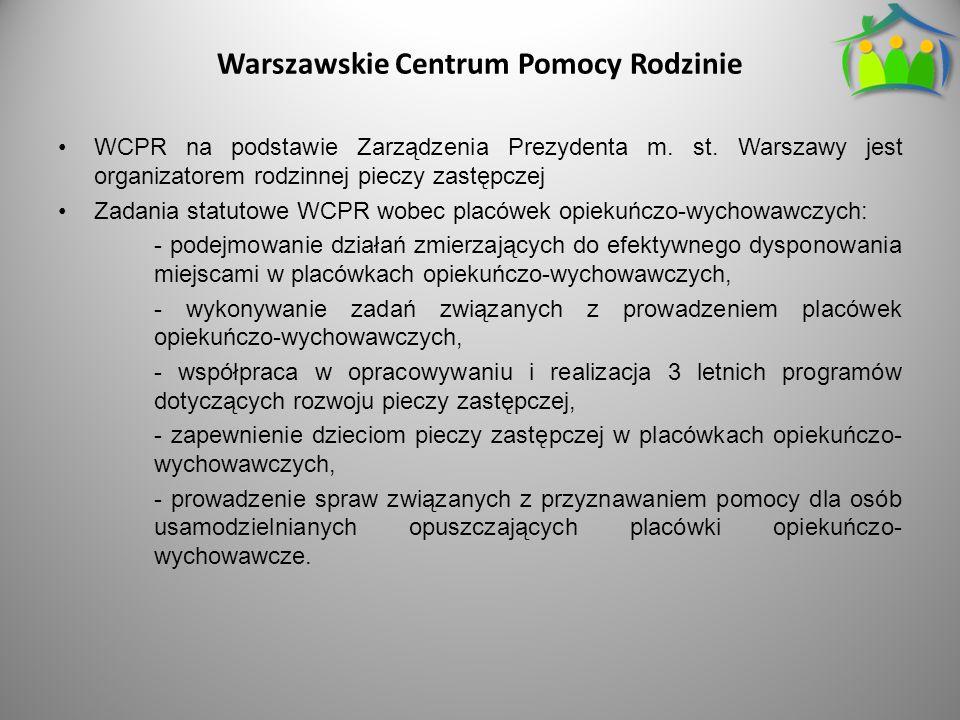 Warszawskie Centrum Pomocy Rodzinie WCPR na podstawie Zarządzenia Prezydenta m.