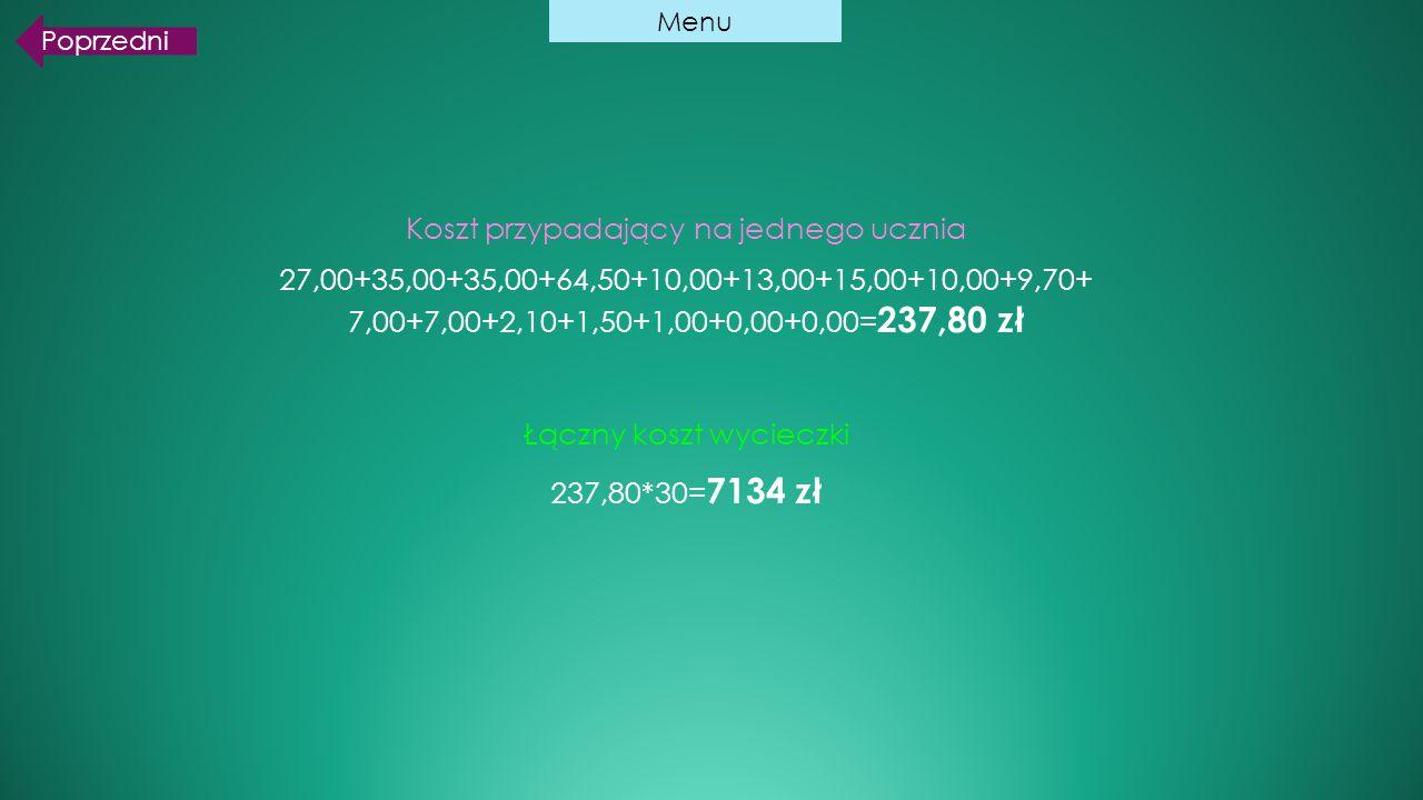 Koszt przypadający na jednego ucznia 27,00+35,00+35,00+64,50+10,00+13,00+15,00+10,00+9,70+ 7,00+7,00+2,10+1,50+1,00+0,00+0,00= 237,80 zł Łączny koszt