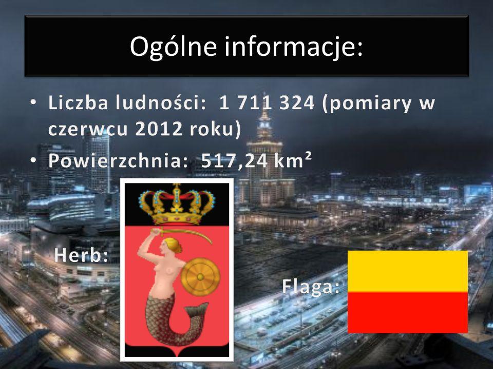 Ogólne informacje: