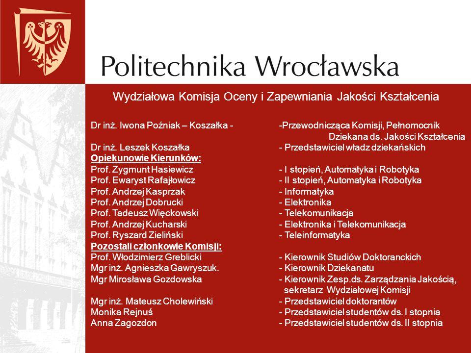 Wydziałowa Komisja Oceny i Zapewniania Jakości Kształcenia Dr inż. Iwona Poźniak – Koszałka - -Przewodnicząca Komisji, Pełnomocnik Dziekana ds. Jakośc