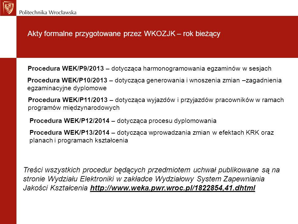 Akty formalne przygotowane przez WKOZJK – rok bieżący Procedura WEK/P9/2013 – dotycząca harmonogramowania egzaminów w sesjach Procedura WEK/P10/2013 –