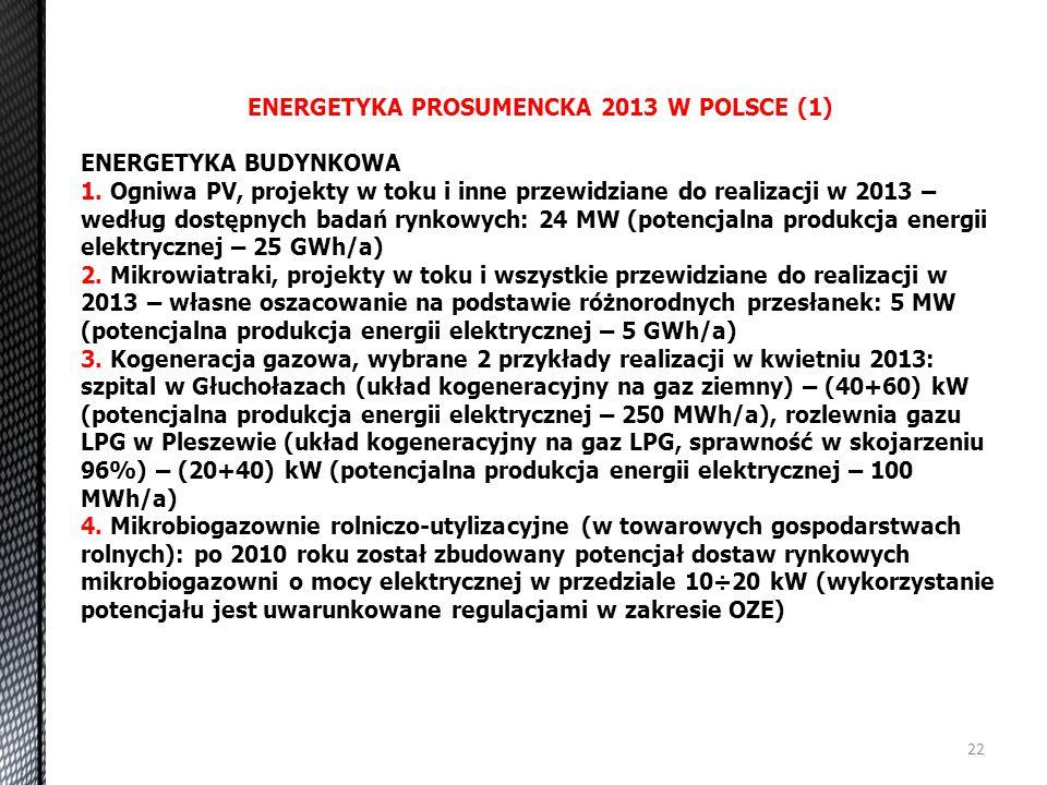 22 ENERGETYKA PROSUMENCKA 2013 W POLSCE (1) ENERGETYKA BUDYNKOWA 1. Ogniwa PV, projekty w toku i inne przewidziane do realizacji w 2013 – według dostę