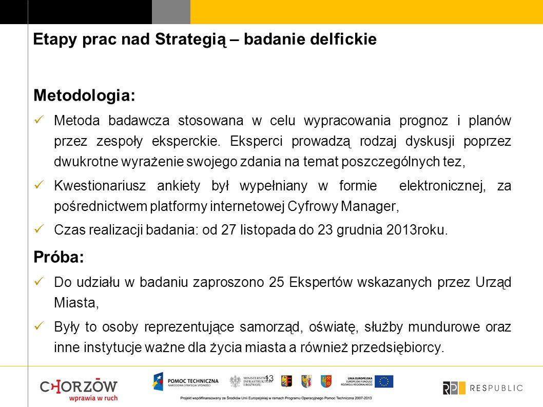 Metodologia: Metoda badawcza stosowana w celu wypracowania prognoz i planów przez zespoły eksperckie. Eksperci prowadzą rodzaj dyskusji poprzez dwukro