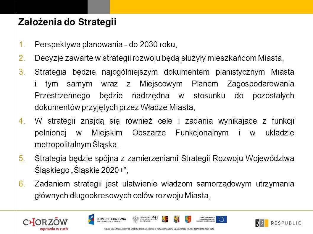 1.Perspektywa planowania - do 2030 roku, 2.Decyzje zawarte w strategii rozwoju będą służyły mieszkańcom Miasta, 3.Strategia będzie najogólniejszym dok