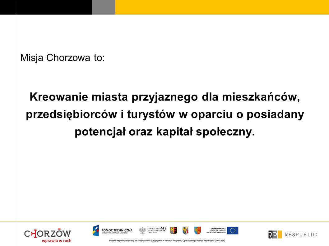 19 Misja Chorzowa to: Kreowanie miasta przyjaznego dla mieszkańców, przedsiębiorców i turystów w oparciu o posiadany potencjał oraz kapitał społeczny.