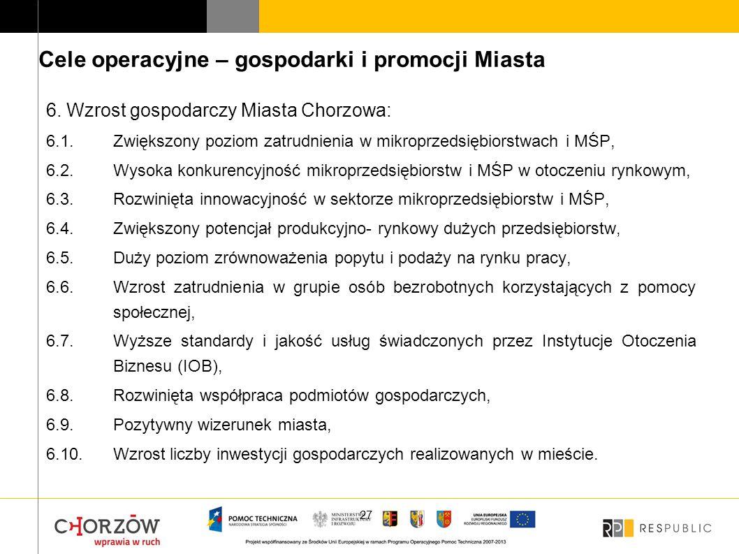 6. Wzrost gospodarczy Miasta Chorzowa: 6.1.Zwiększony poziom zatrudnienia w mikroprzedsiębiorstwach i MŚP, 6.2.Wysoka konkurencyjność mikroprzedsiębio