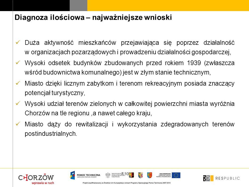 18 Wizja Chorzowa to: Miasto łączące tradycję z nowoczesnością dla tworzenia optymalnych warunków dla rozwoju otwartego społeczeństwa i gospodarki opartej na wiedzy.