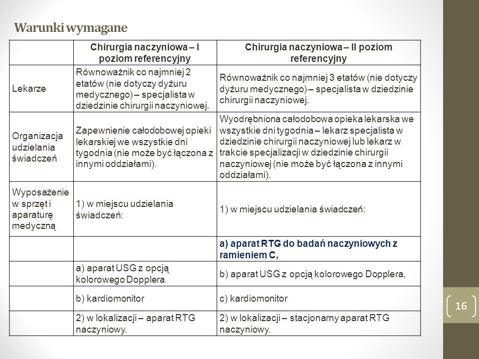 16 Warunki wymagane Chirurgia naczyniowa – I poziom referencyjny Chirurgia naczyniowa – II poziom referencyjny Lekarze Równoważnik co najmniej 2 etató