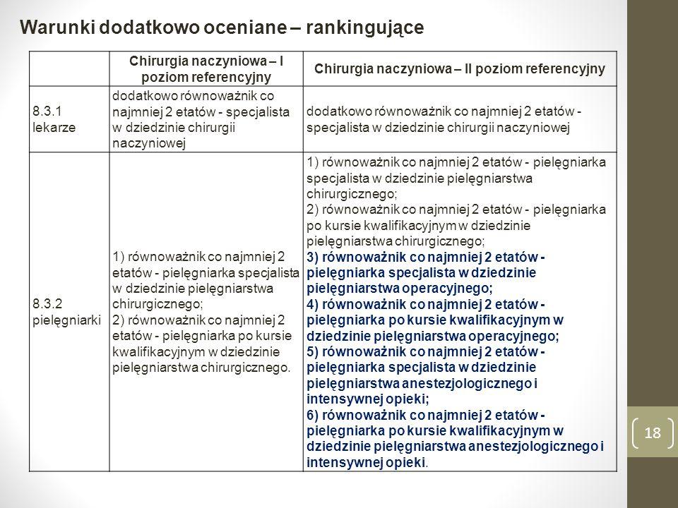 18 Warunki dodatkowo oceniane – rankingujące Chirurgia naczyniowa – I poziom referencyjny Chirurgia naczyniowa – II poziom referencyjny 8.3.1 lekarze