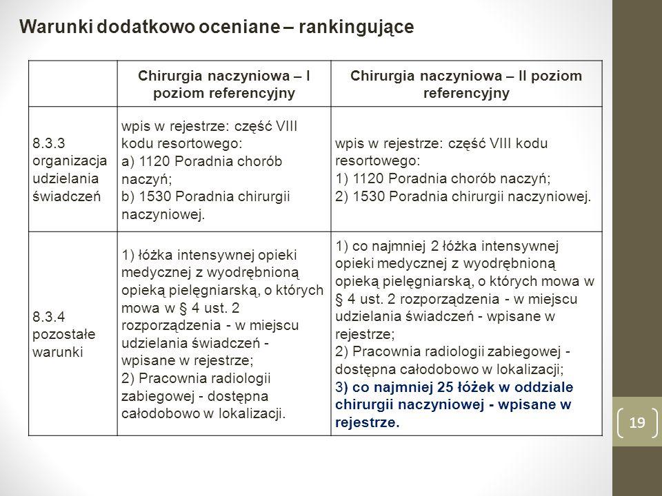 19 Warunki dodatkowo oceniane – rankingujące Chirurgia naczyniowa – I poziom referencyjny Chirurgia naczyniowa – II poziom referencyjny 8.3.3 organiza
