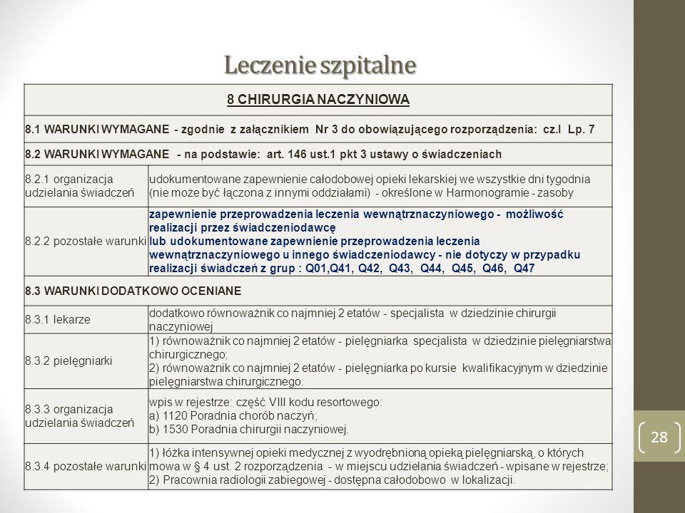 Leczenie szpitalne 28 8 CHIRURGIA NACZYNIOWA 8.1 WARUNKI WYMAGANE - zgodnie z załącznikiem Nr 3 do obowiązującego rozporządzenia: cz.I Lp. 7 8.2 WARUN