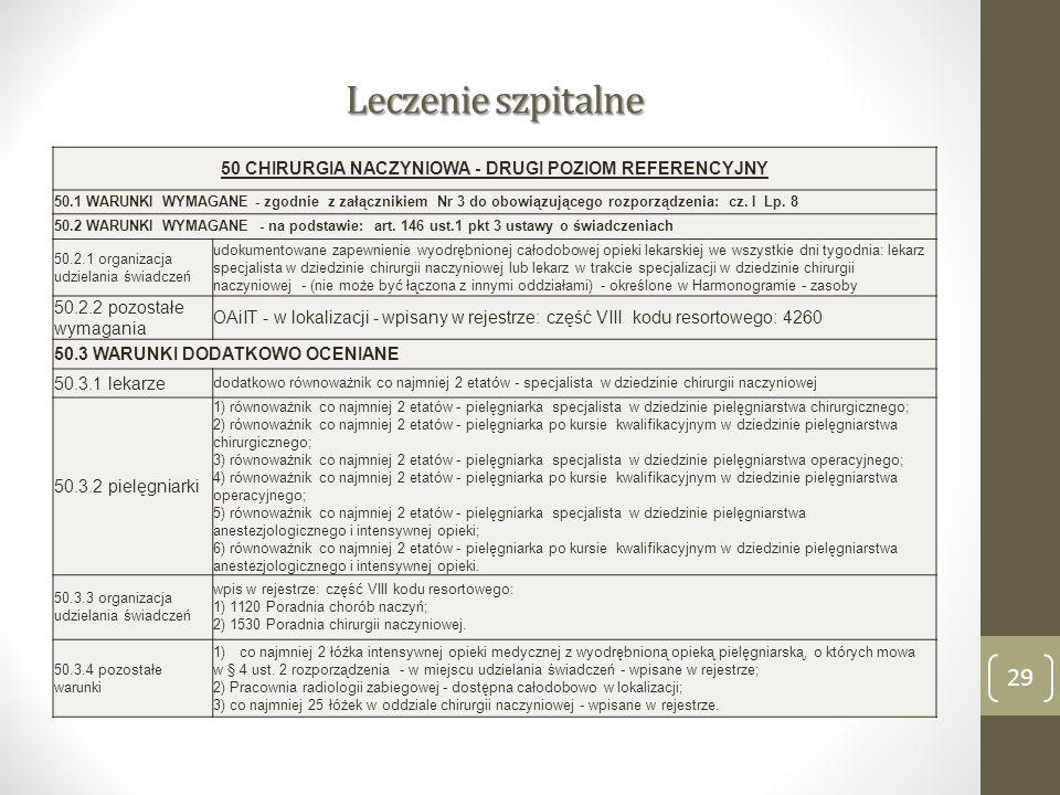 Leczenie szpitalne 29 50 CHIRURGIA NACZYNIOWA - DRUGI POZIOM REFERENCYJNY 50.1 WARUNKI WYMAGANE - zgodnie z załącznikiem Nr 3 do obowiązującego rozpor