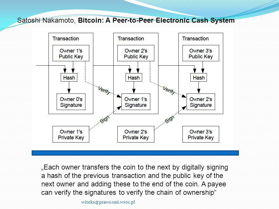 "Satoshi Nakamoto, Bitcoin: A Peer-to-Peer Electronic Cash System ""Each owner transfers the coin to the next by digitally signing a hash of the previous transaction and the public key of the next owner and adding these to the end of the coin."