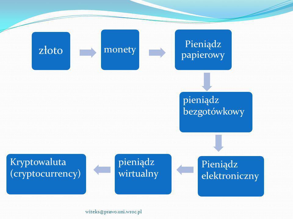witeks@prawo.uni.wroc.pl złoto monety Pieniądz papierowy pieniądz bezgotówkowy Pieniądz elektroniczny pieniądz wirtualny Kryptowaluta (cryptocurrency)