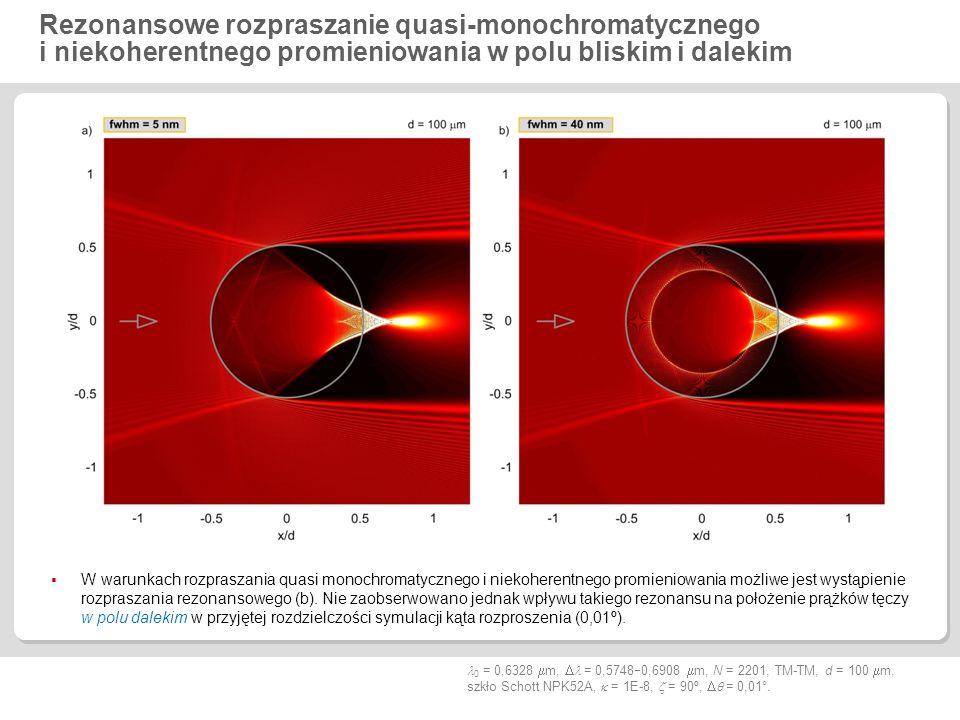 Rezonansowe rozpraszanie quasi-monochromatycznego i niekoherentnego promieniowania w polu bliskim i dalekim  W warunkach rozpraszania quasi monochrom
