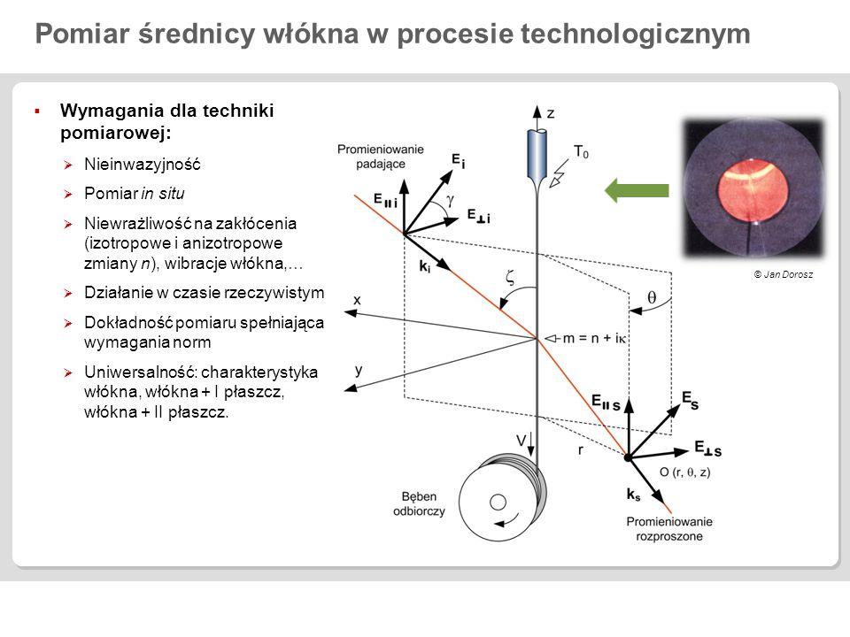 Pomiar średnicy włókna w procesie technologicznym  Wymagania dla techniki pomiarowej:  Nieinwazyjność  Pomiar in situ  Niewrażliwość na zakłócenia