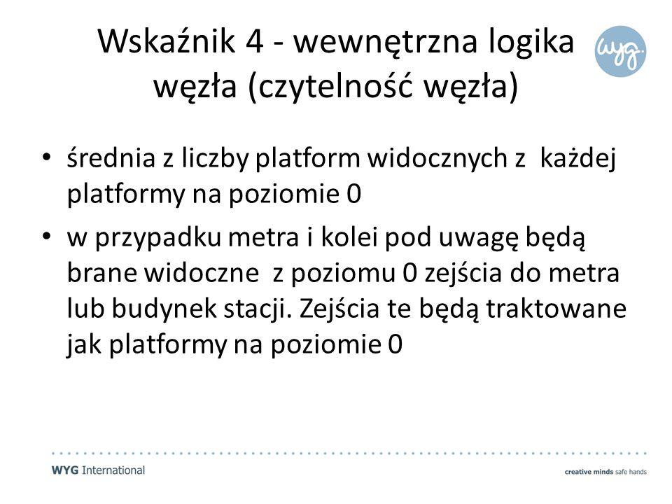 Wskaźnik 4 - wewnętrzna logika węzła (czytelność węzła) średnia z liczby platform widocznych z każdej platformy na poziomie 0 w przypadku metra i kolei pod uwagę będą brane widoczne z poziomu 0 zejścia do metra lub budynek stacji.
